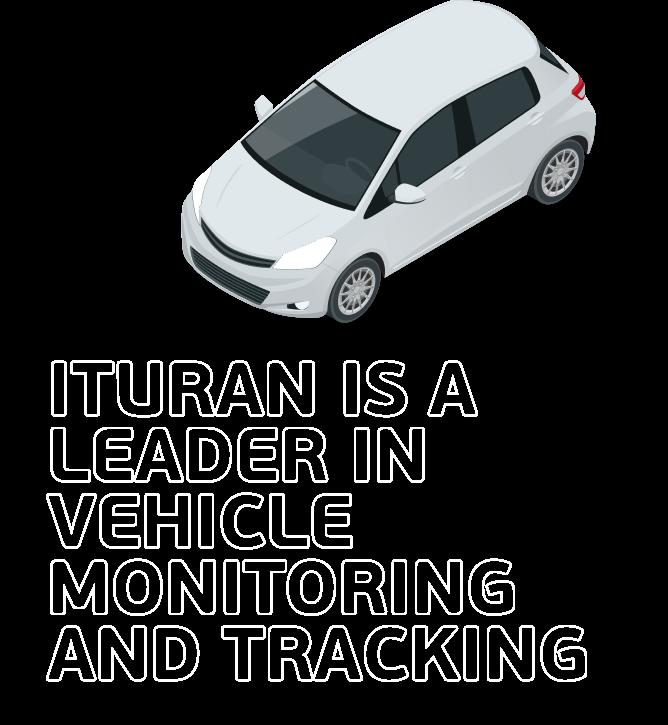 ITURAN